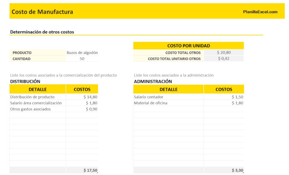 Plantilla Excel Costo de manufactura