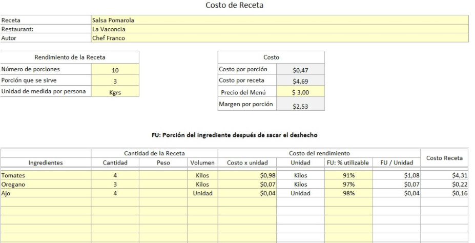 Plantilla Excel Costo por porciones de recetas
