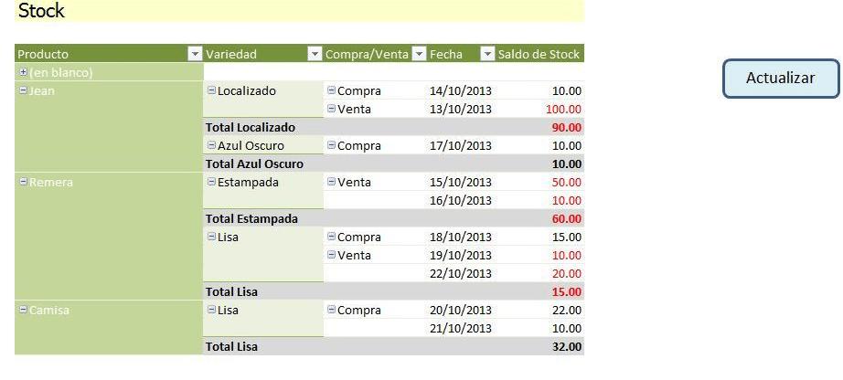 Plantilla Excel Stock, facturación y costo