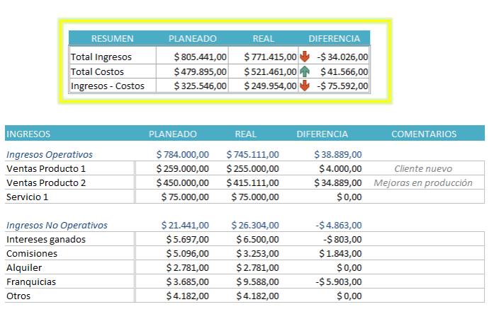 Plantilla Excel Presupuesto de ingresos y costos