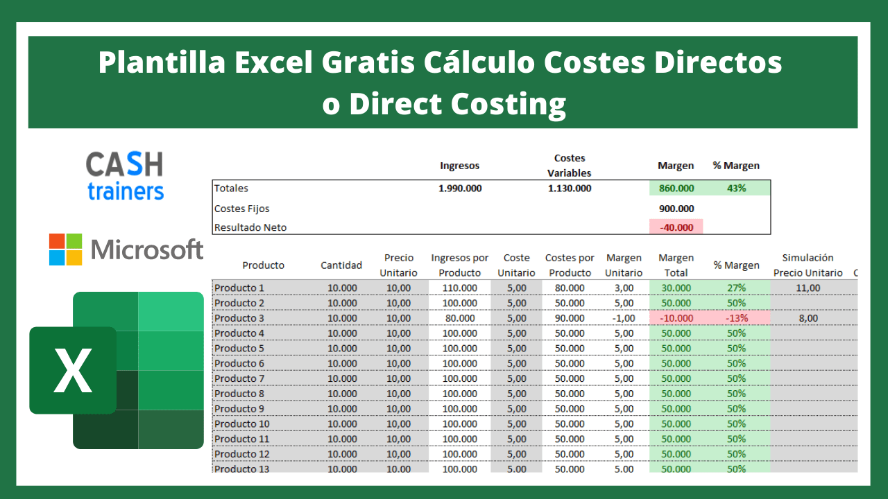 Costes Directos o Direct Costing Excel