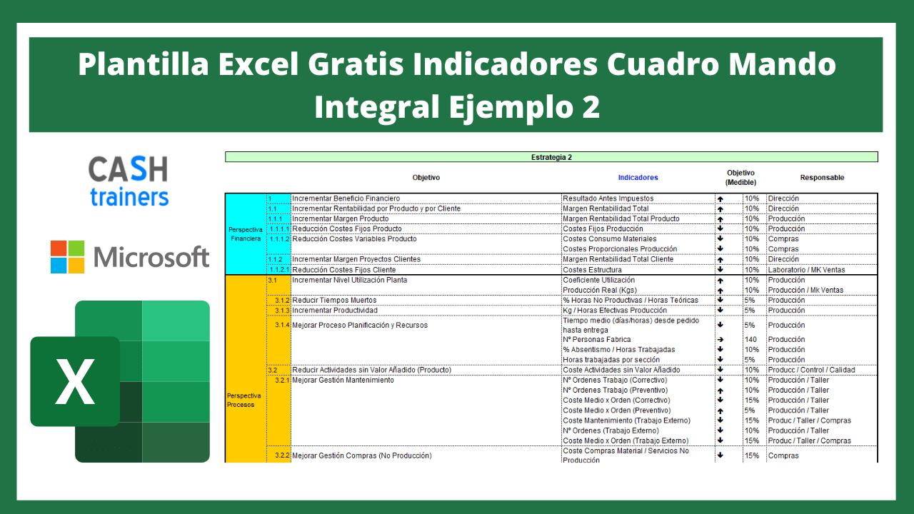 Indicadores Cuadro Mando Integral Ejemplo 2 Excel