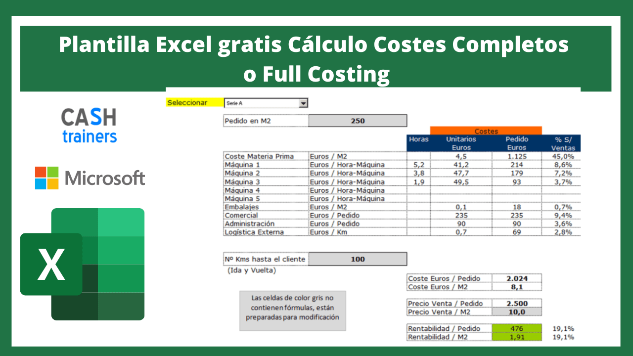 costes completos o full costing Excel