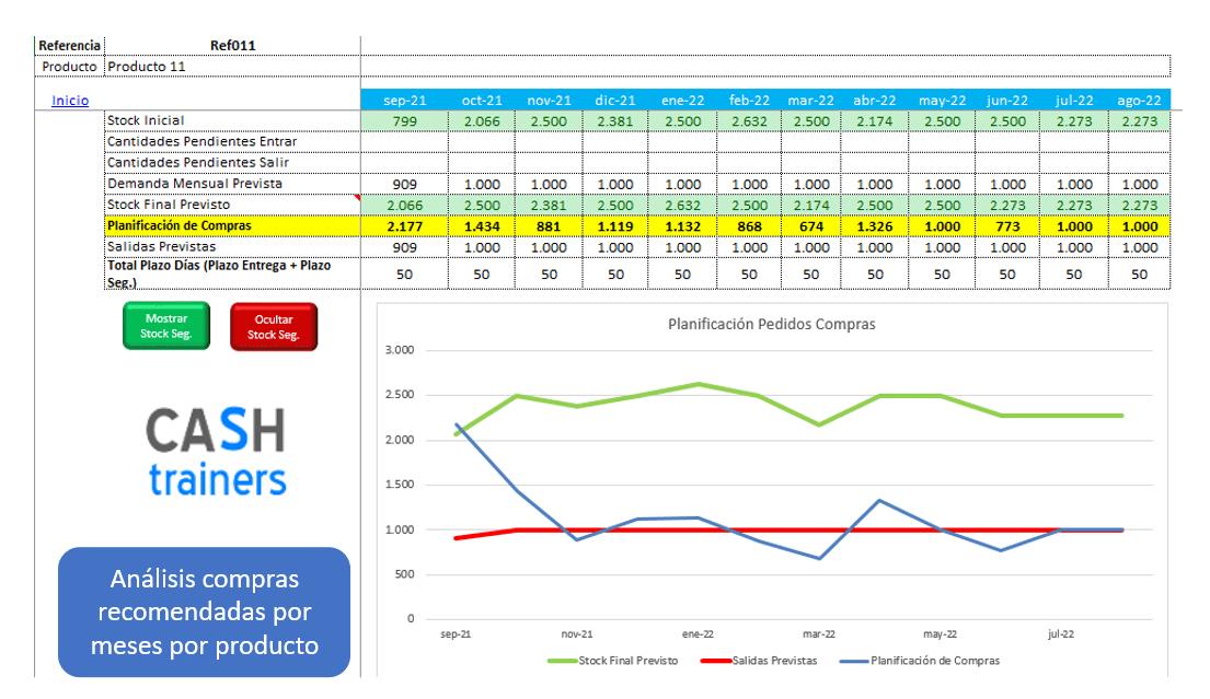 Planificación Pedidos Compras ODOO Informe Excel
