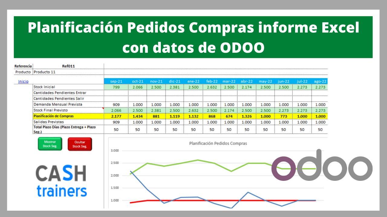 Planificación Pedidos Compras informe Excel con datos de ODOO